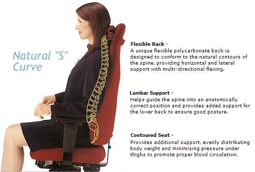 obusforme ergonomic chair prevents bad backs and back pain